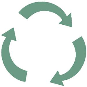 dieeventausstatter | Umwelt | Recycling